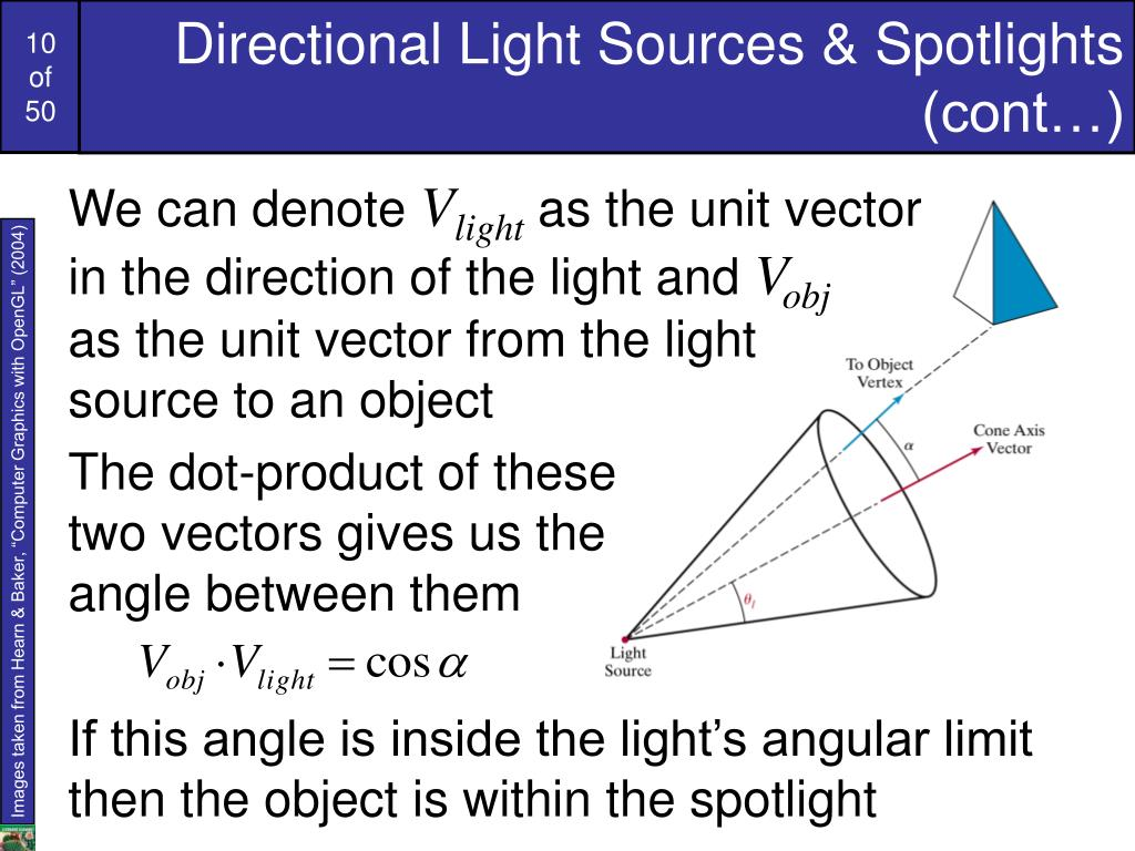Directional Light Sources & Spotlights (cont…)