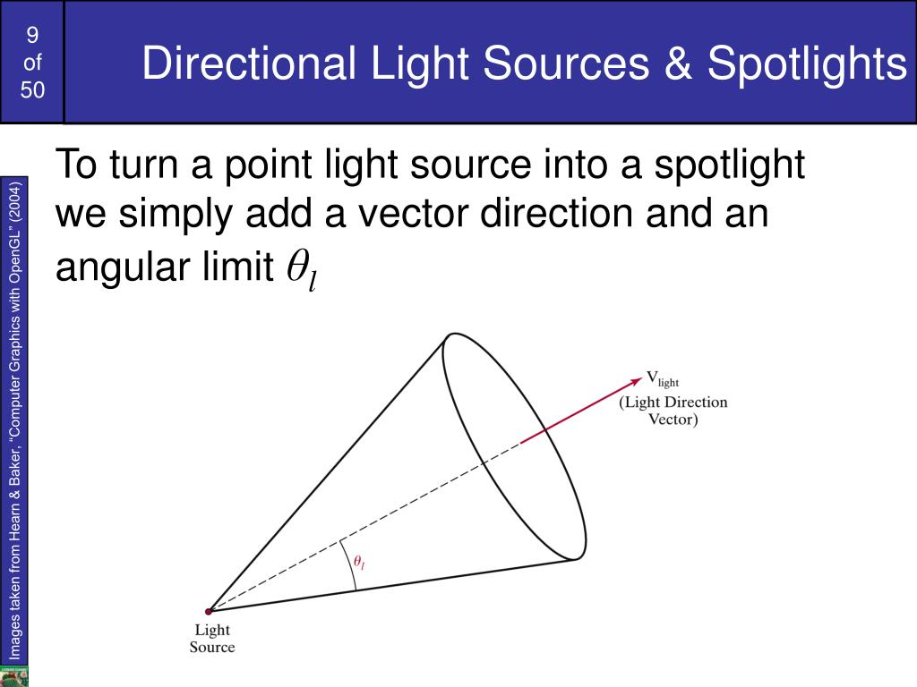 Directional Light Sources & Spotlights