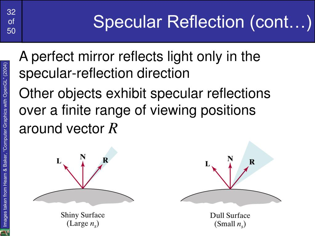 Specular Reflection (cont…)