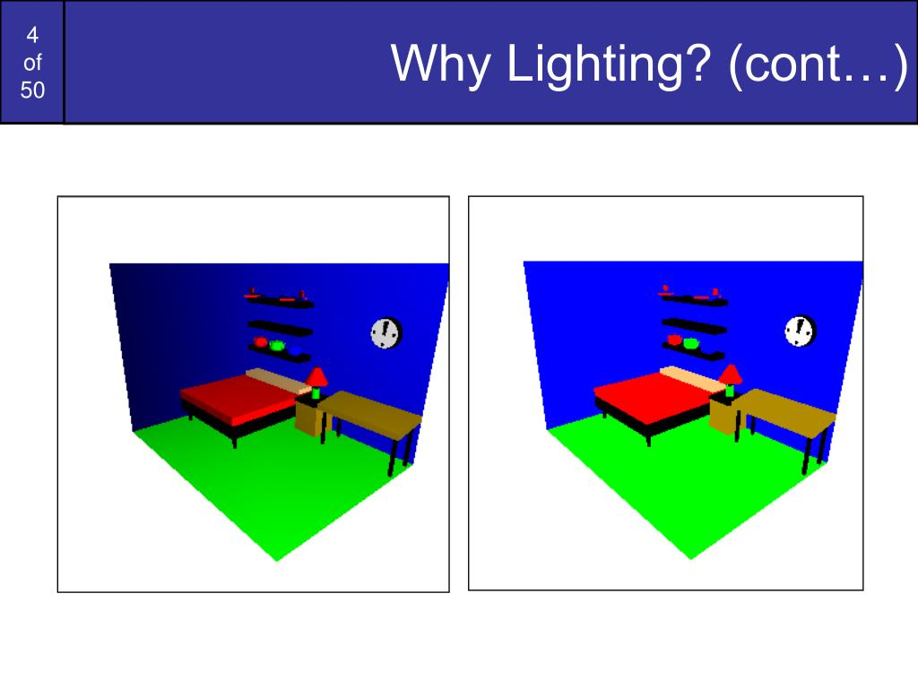 Why Lighting? (cont…)