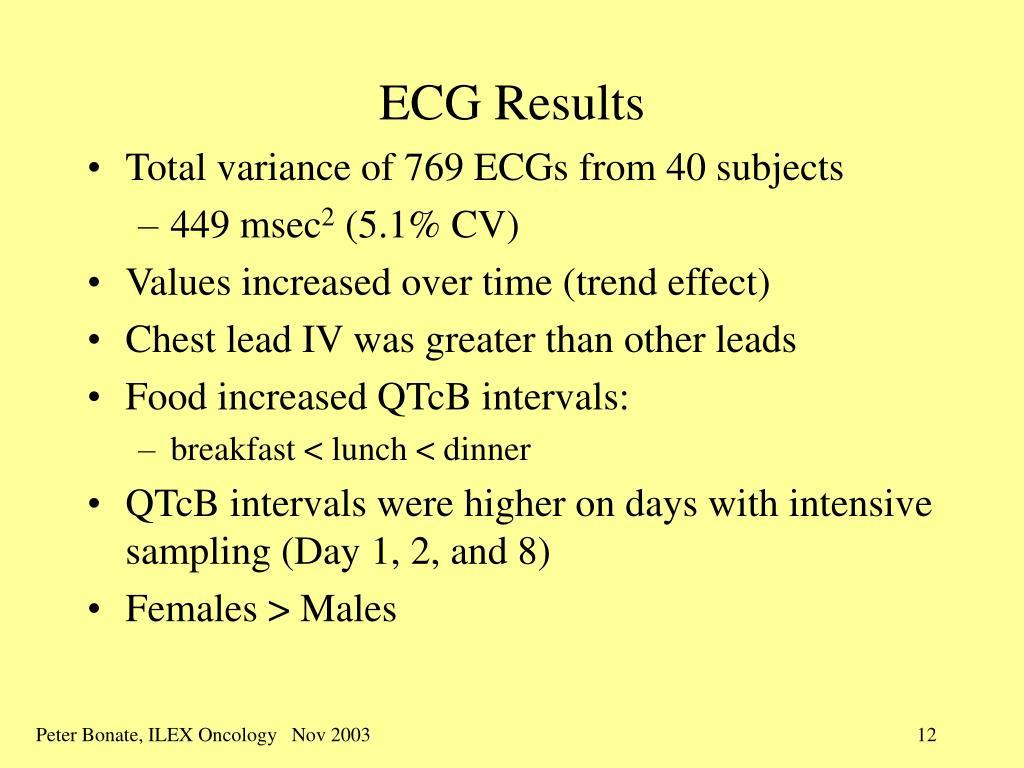 ECG Results