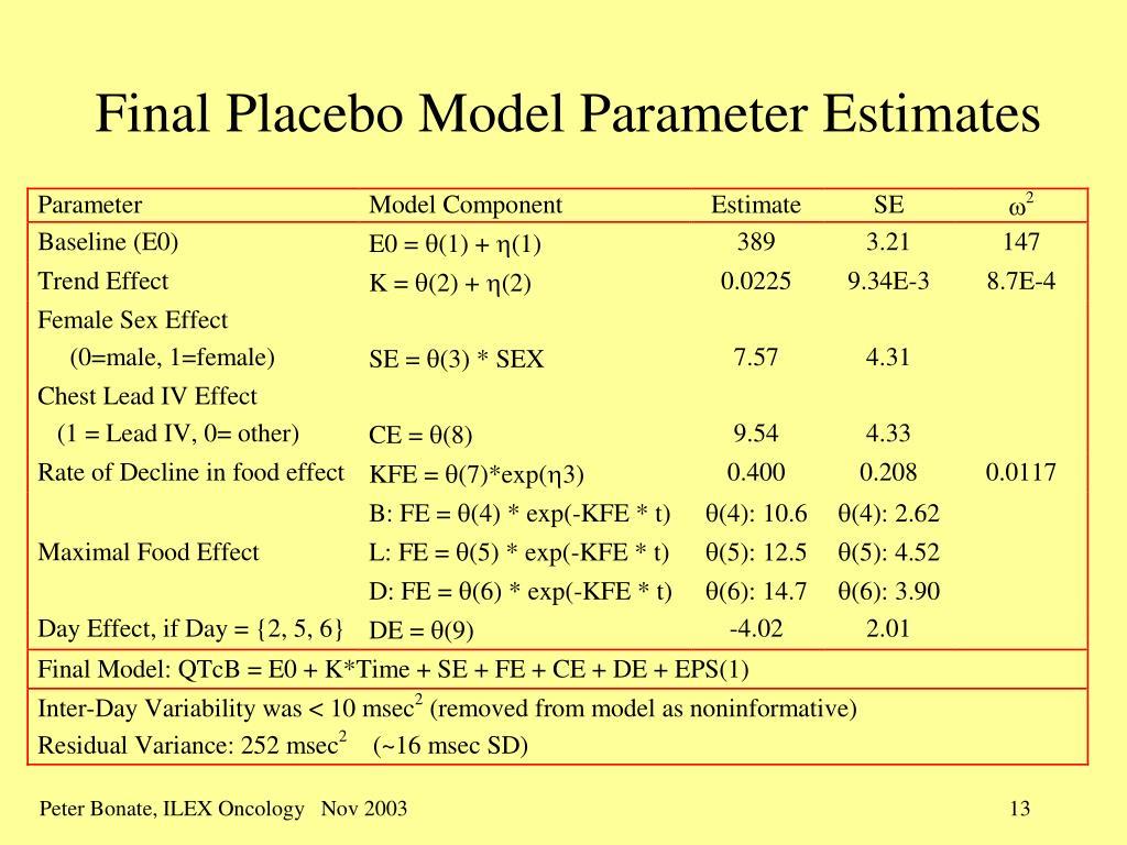 Final Placebo Model Parameter Estimates