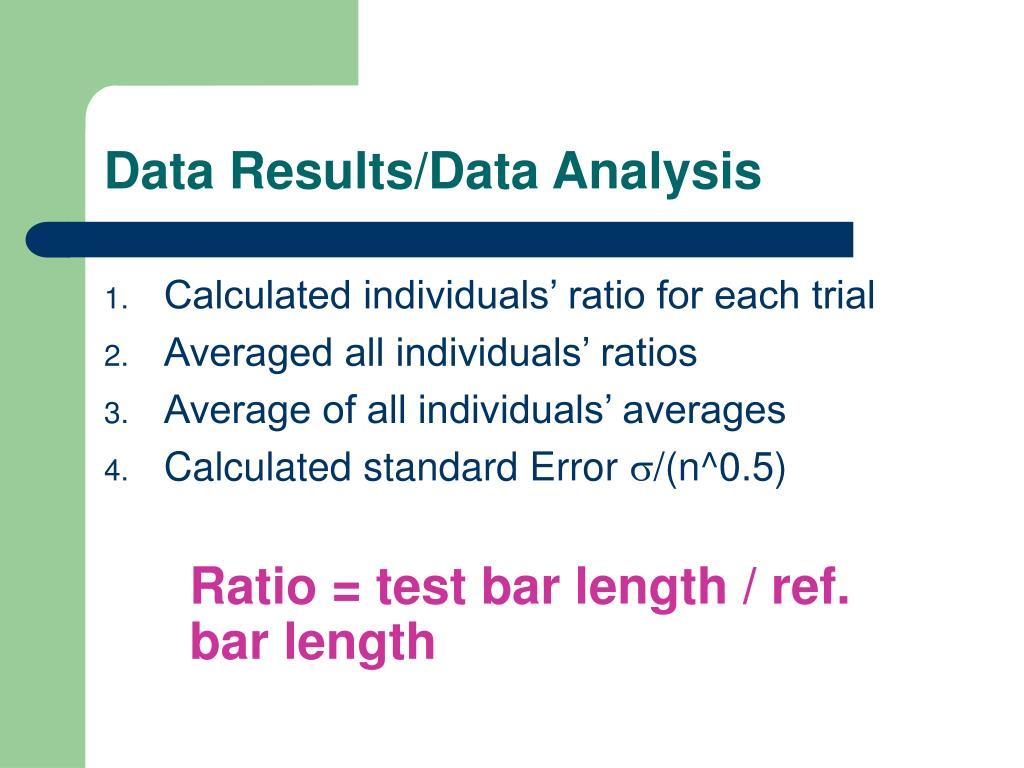 Data Results/Data Analysis