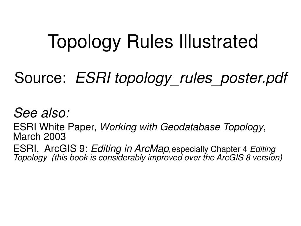 topology rules illustrated
