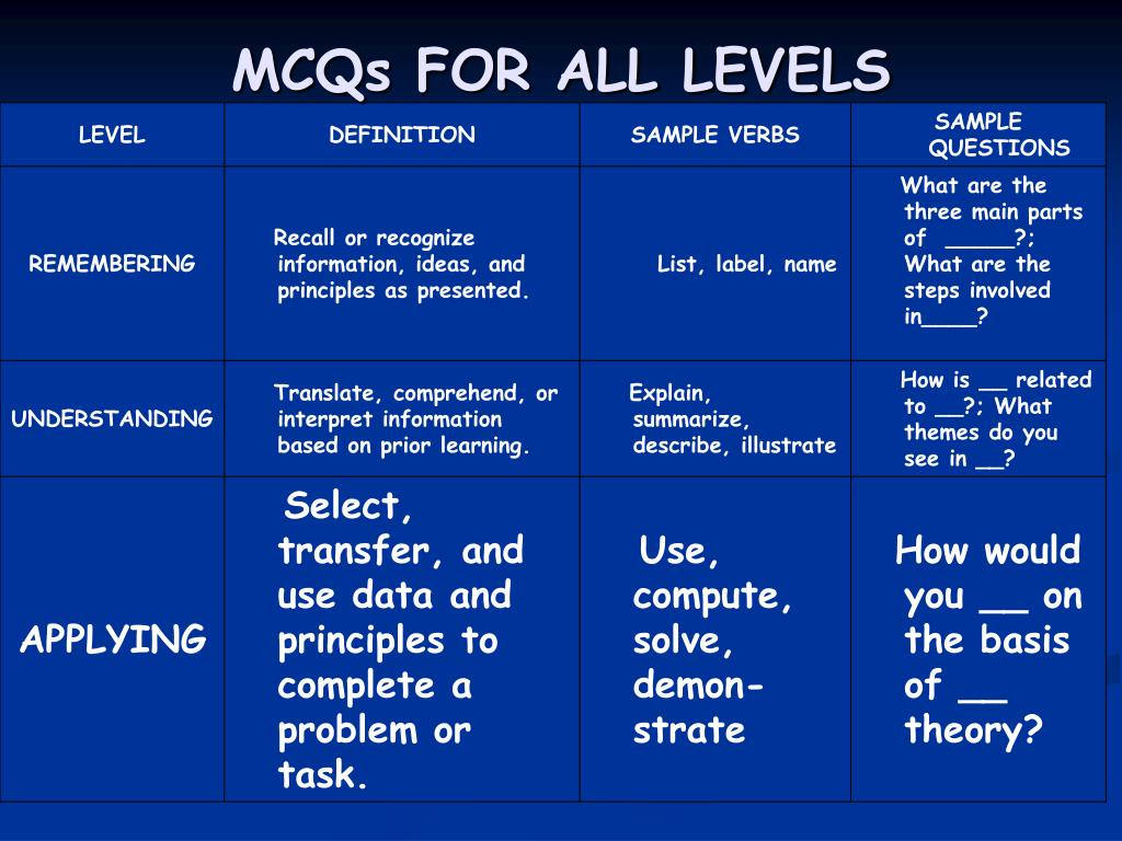 MCQs FOR ALL LEVELS
