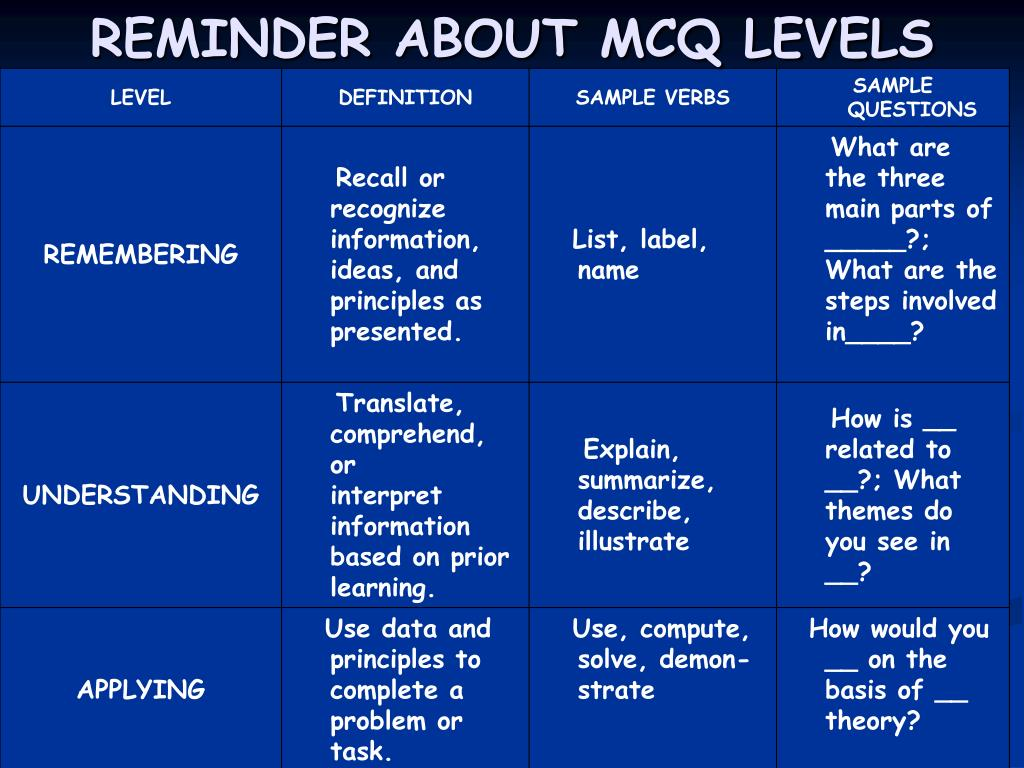 REMINDER ABOUT MCQ LEVELS