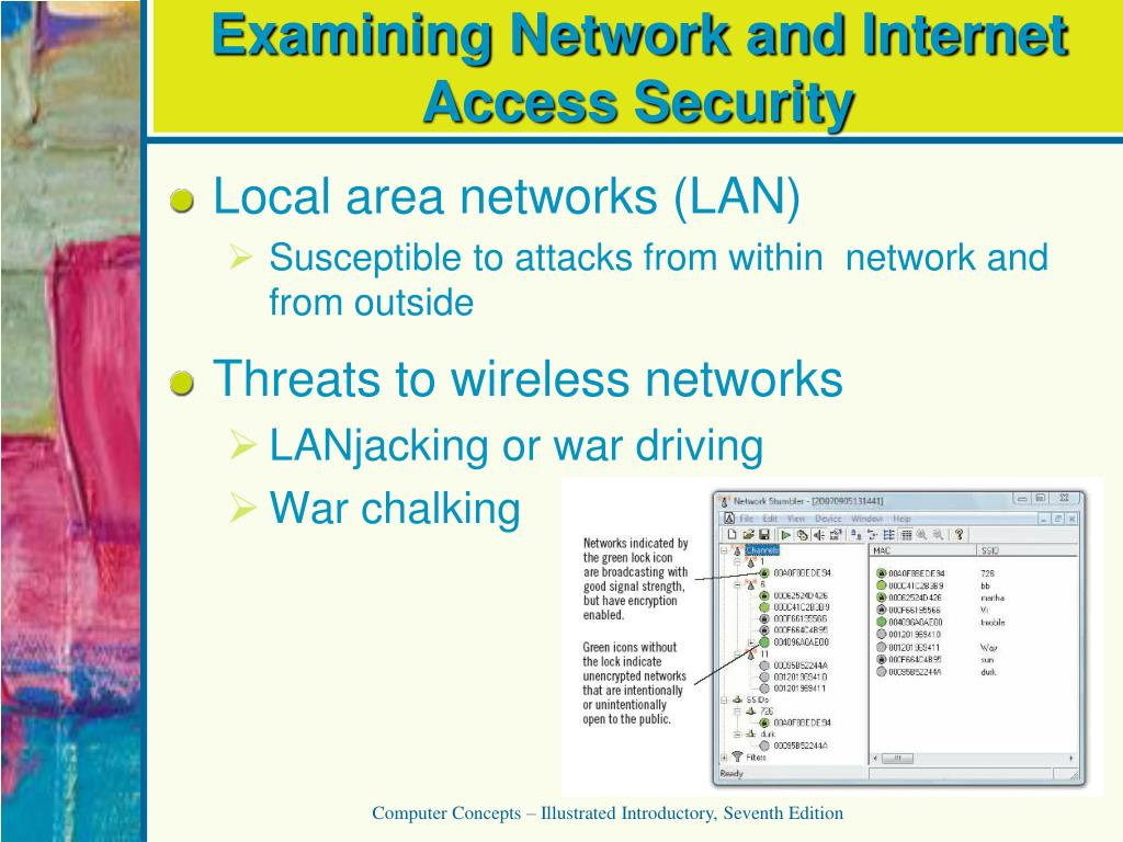 Examining Network and Internet