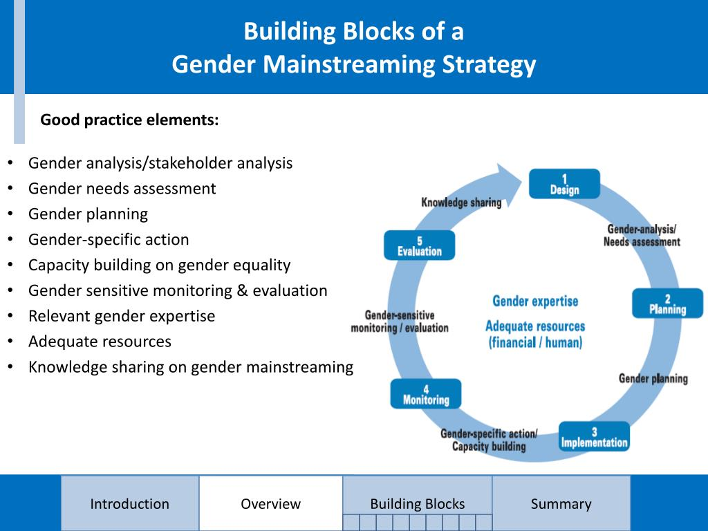 Building Blocks of a