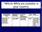 which arvs are available in your country