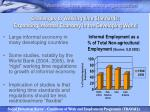 challenges to working time standards expanding informal economy in the developing world