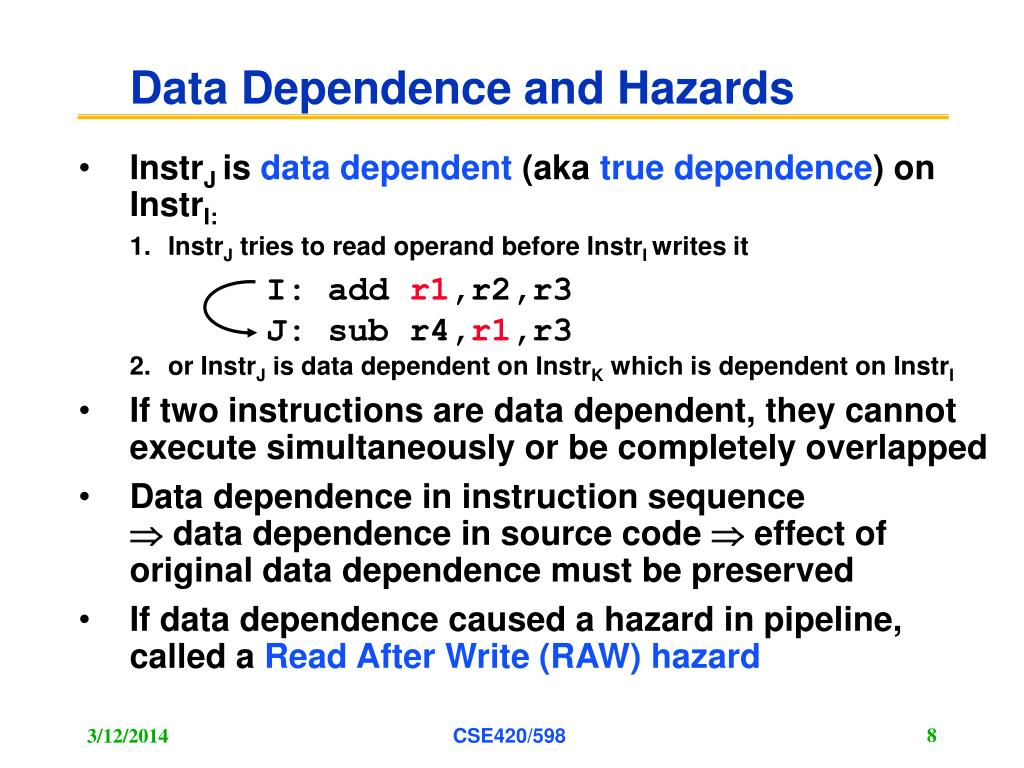 Data Dependence and Hazards