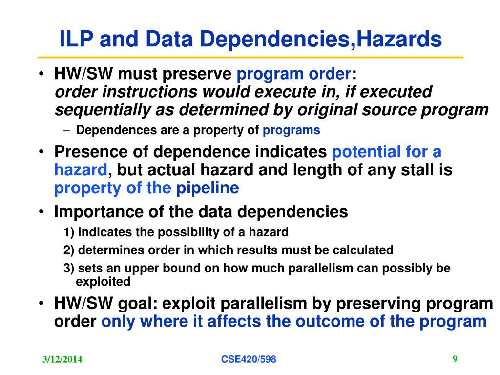 ILP and Data Dependencies,Hazards