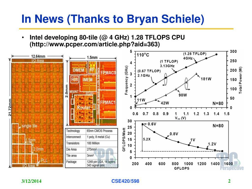 In News (Thanks to Bryan Schiele)