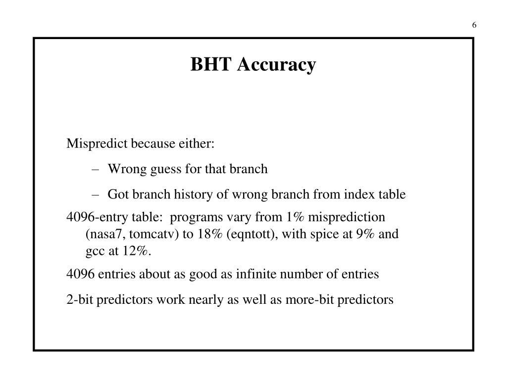 BHT Accuracy