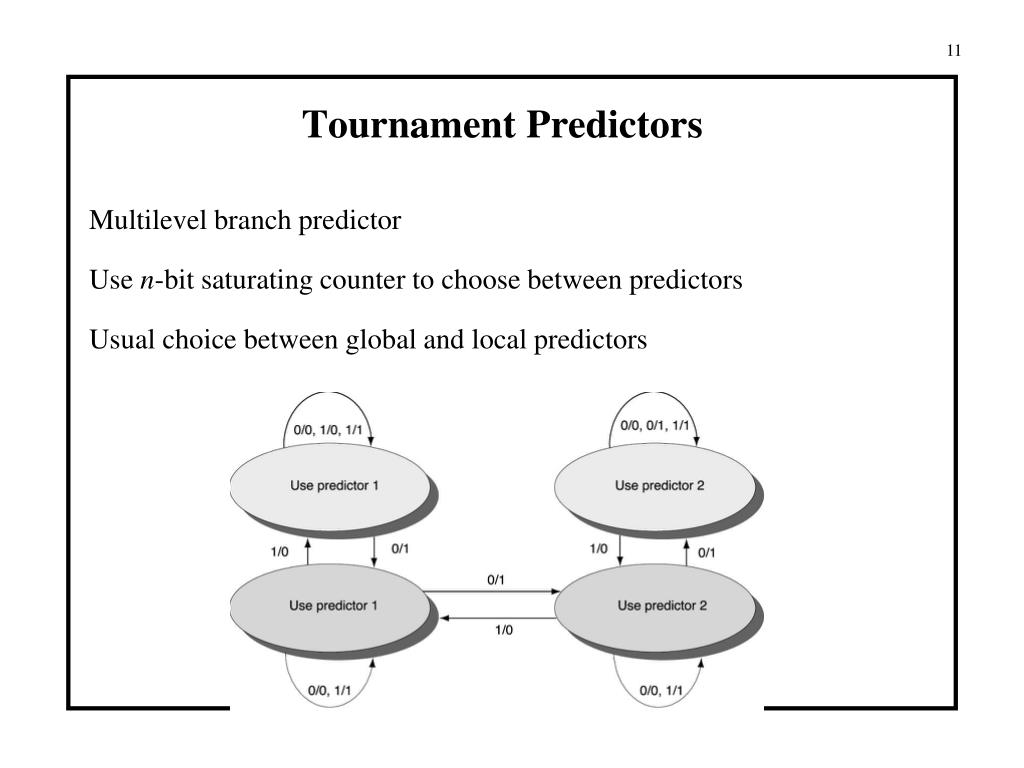 Tournament Predictors