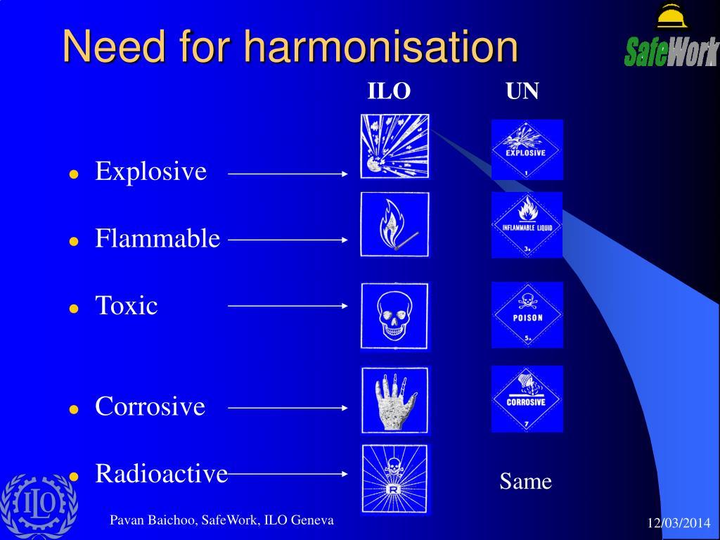 Need for harmonisation