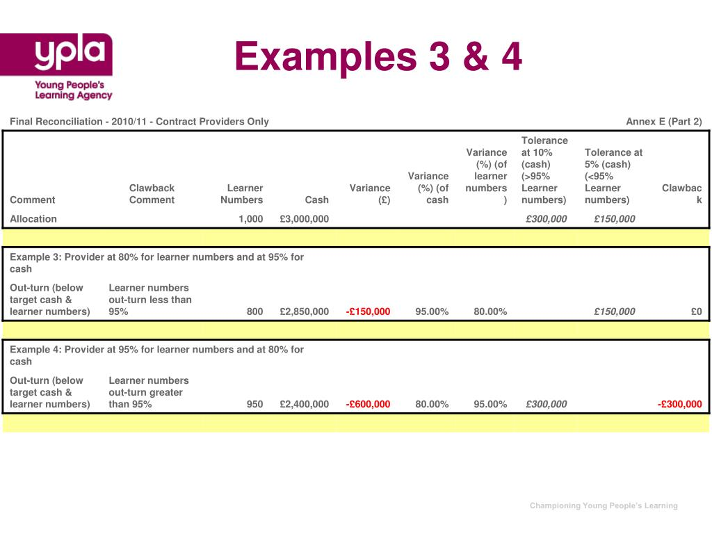 Examples 3 & 4