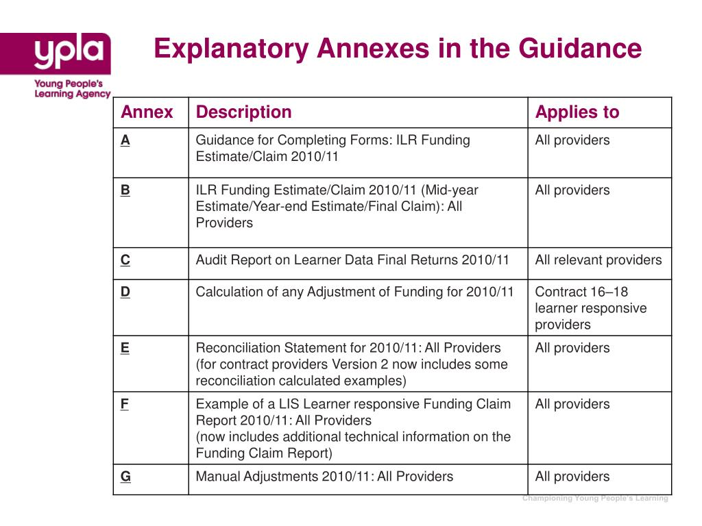 Explanatory Annexes in the Guidance
