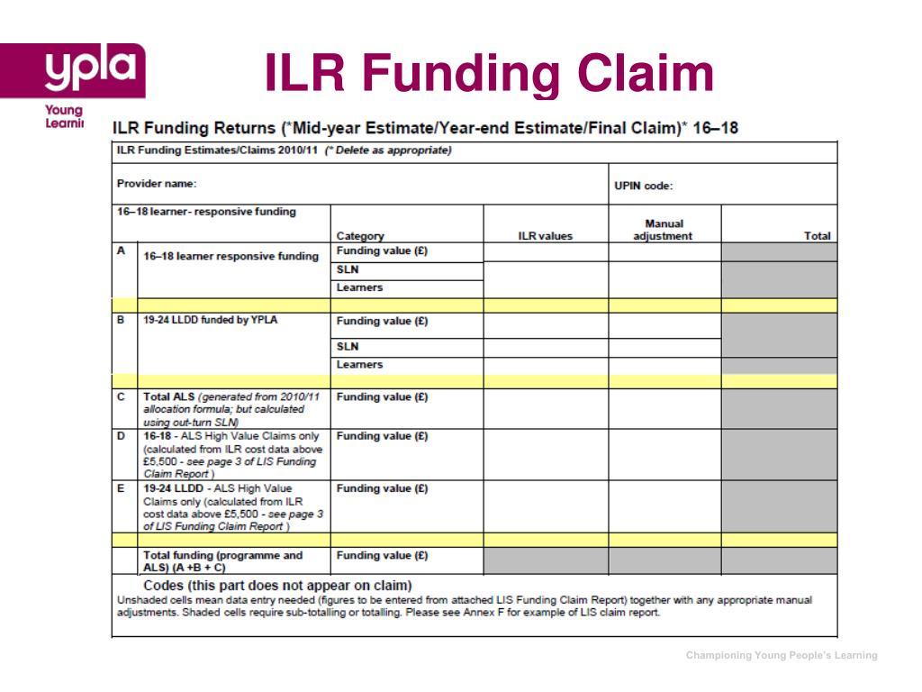 ILR Funding Claim