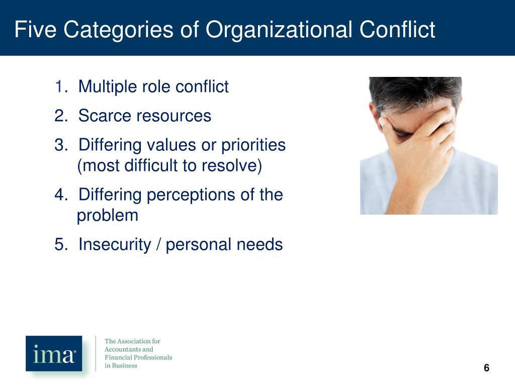 Five Categories of Organizational Conflict