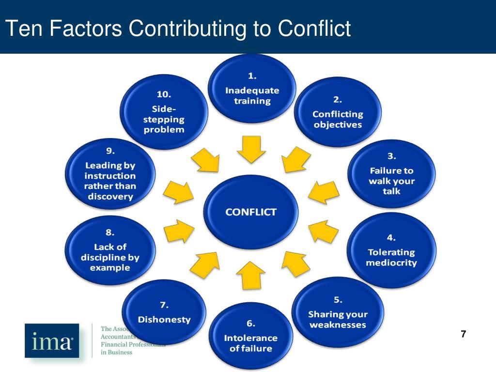 Ten Factors Contributing to Conflict