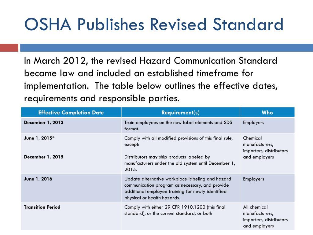 OSHA Publishes Revised Standard
