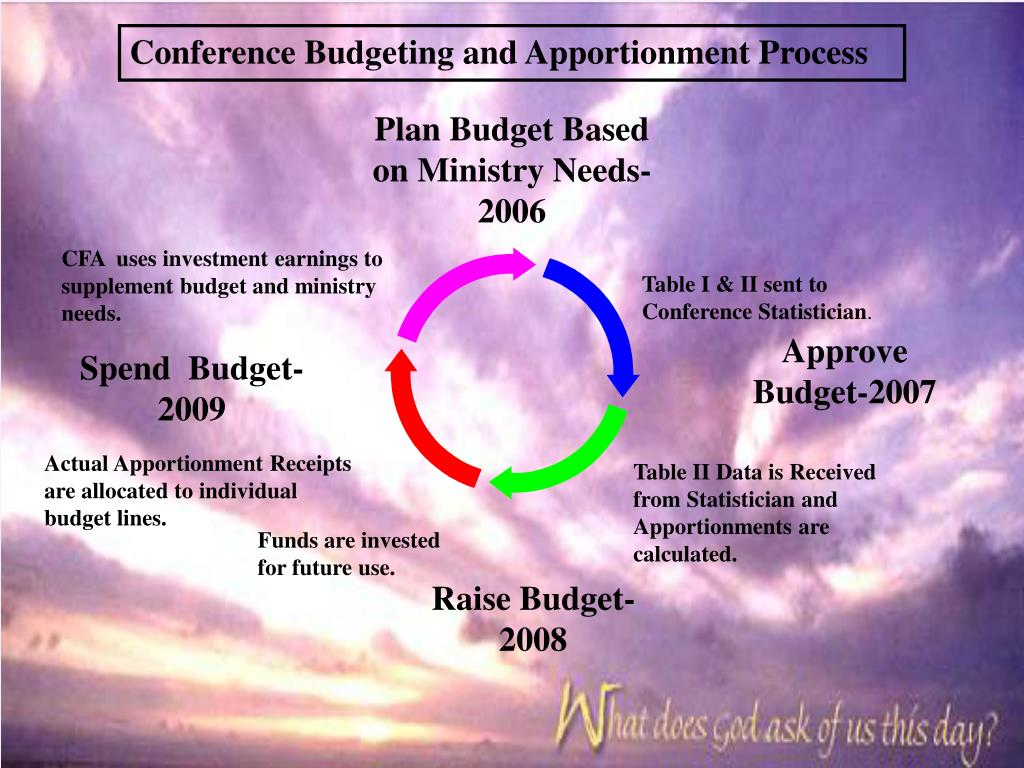 Conference Budgeting and Apportionment Process