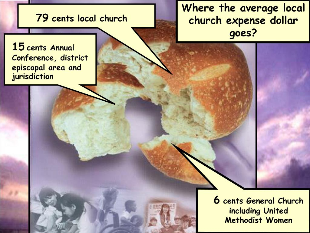 Where the average local church expense dollar goes?