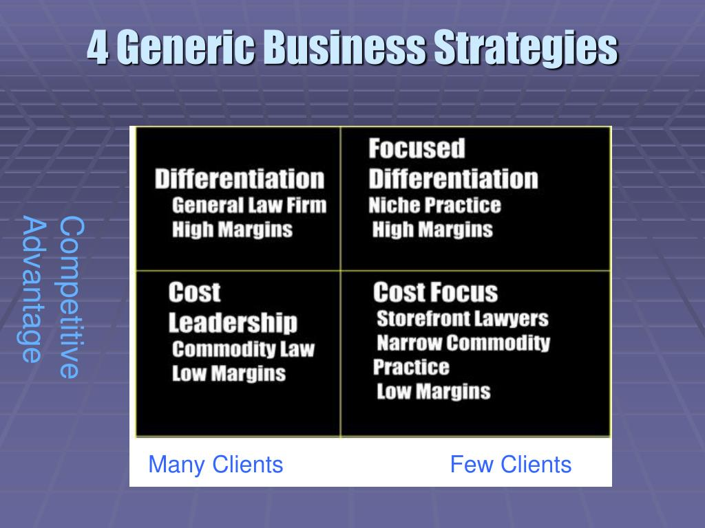 4 Generic Business Strategies