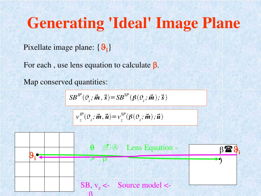 Generating 'Ideal' Image Plane