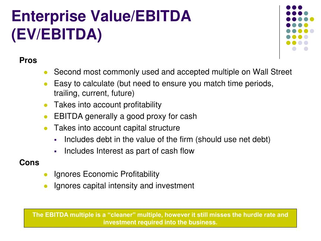 PPT - Notes on Valuation Approaches PowerPoint Presentation - ID:388098