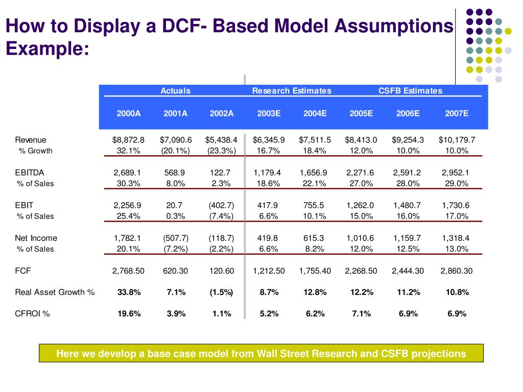 How to Display a DCF- Based Model Assumptions