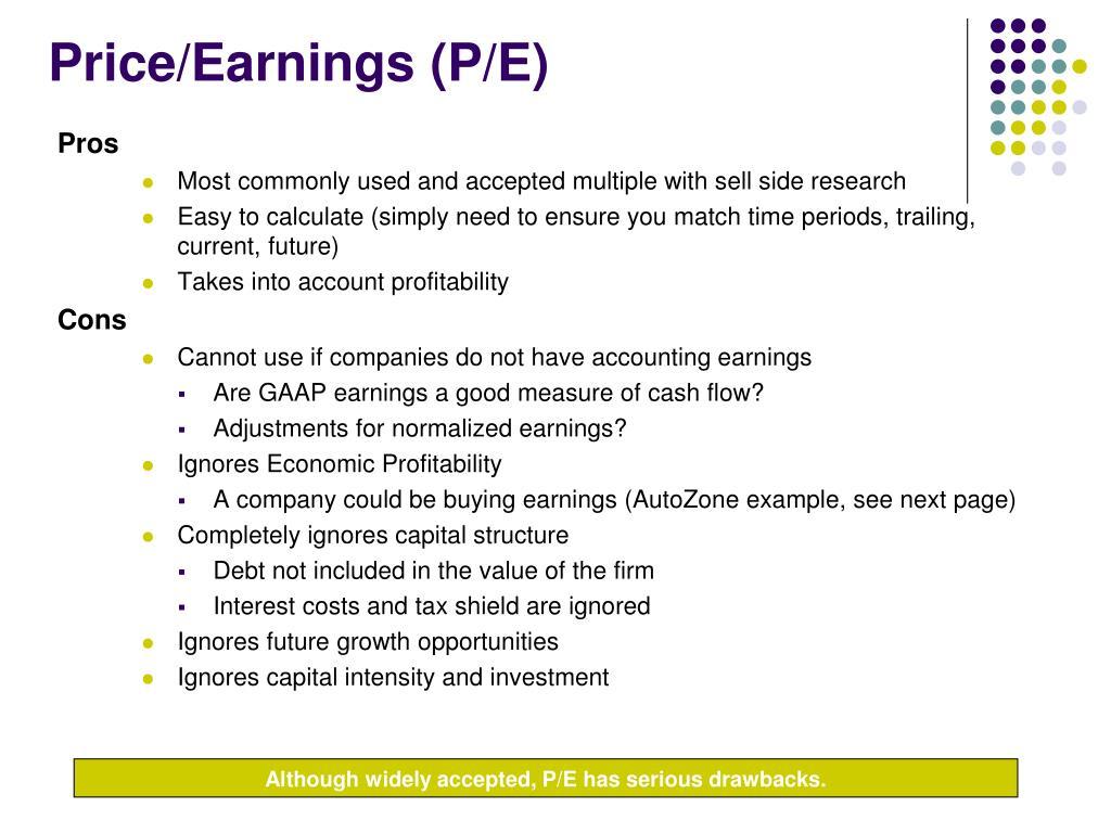 Price/Earnings (P/E)
