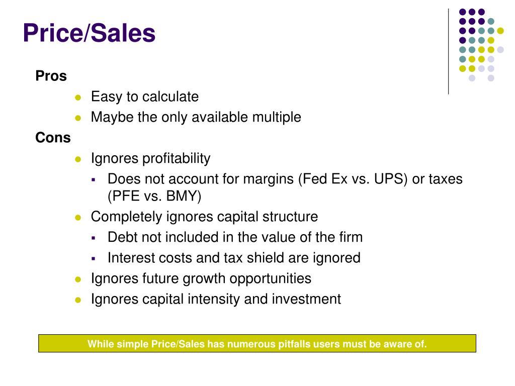 Price/Sales
