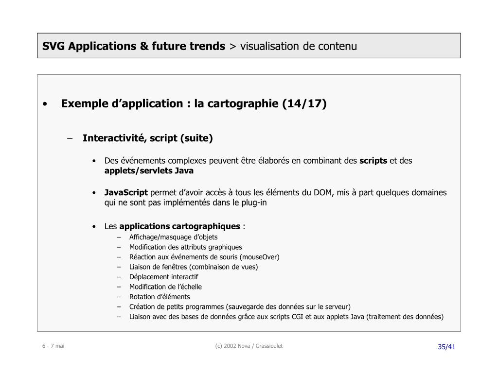 SVG Applications & future trends