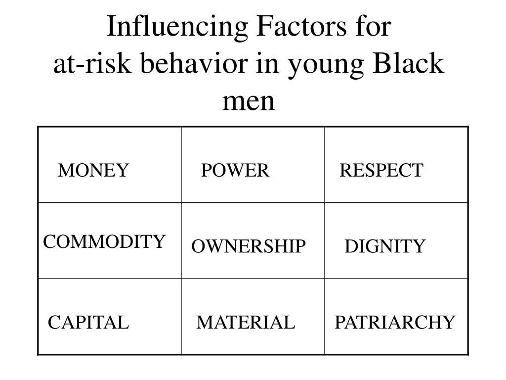 Influencing Factors for
