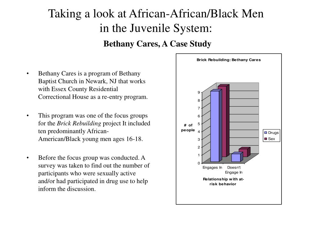 Taking a look at African-African/Black Men