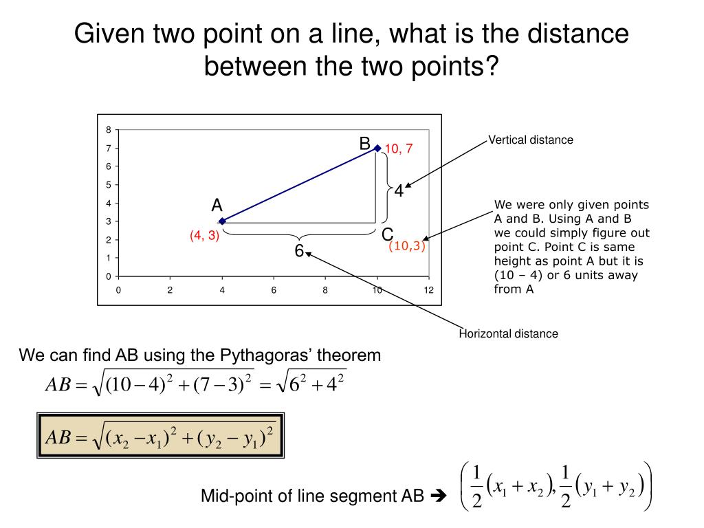 Given two point on a line, what is the distance between the two points?