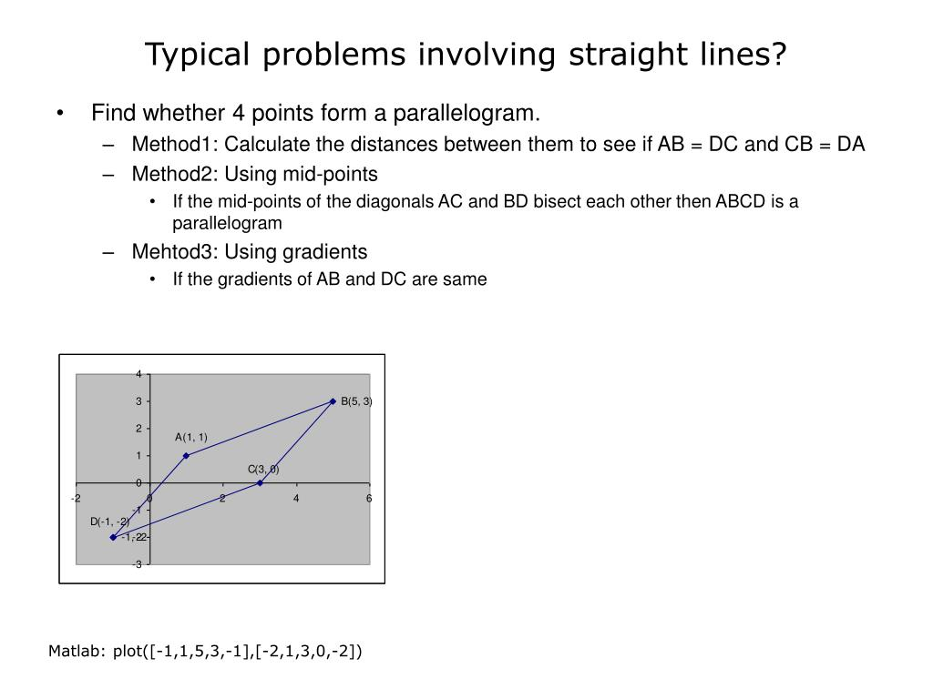 Typical problems involving straight lines?