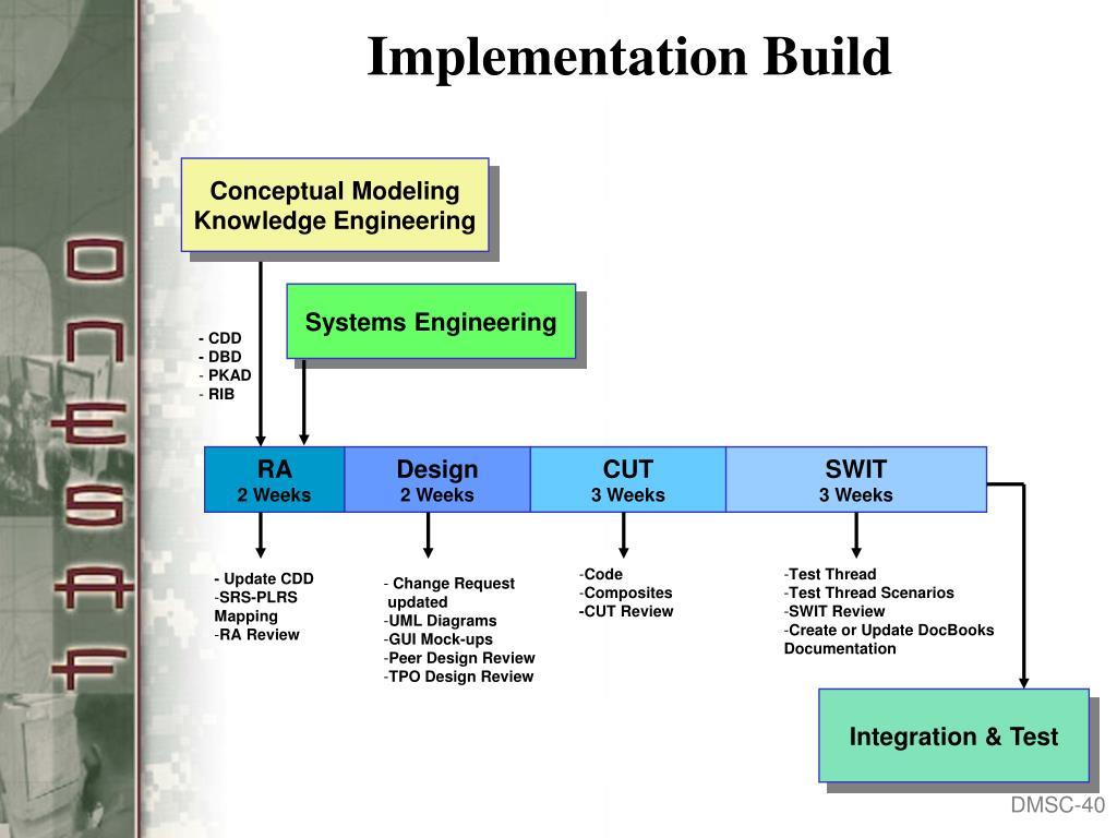 Implementation Build