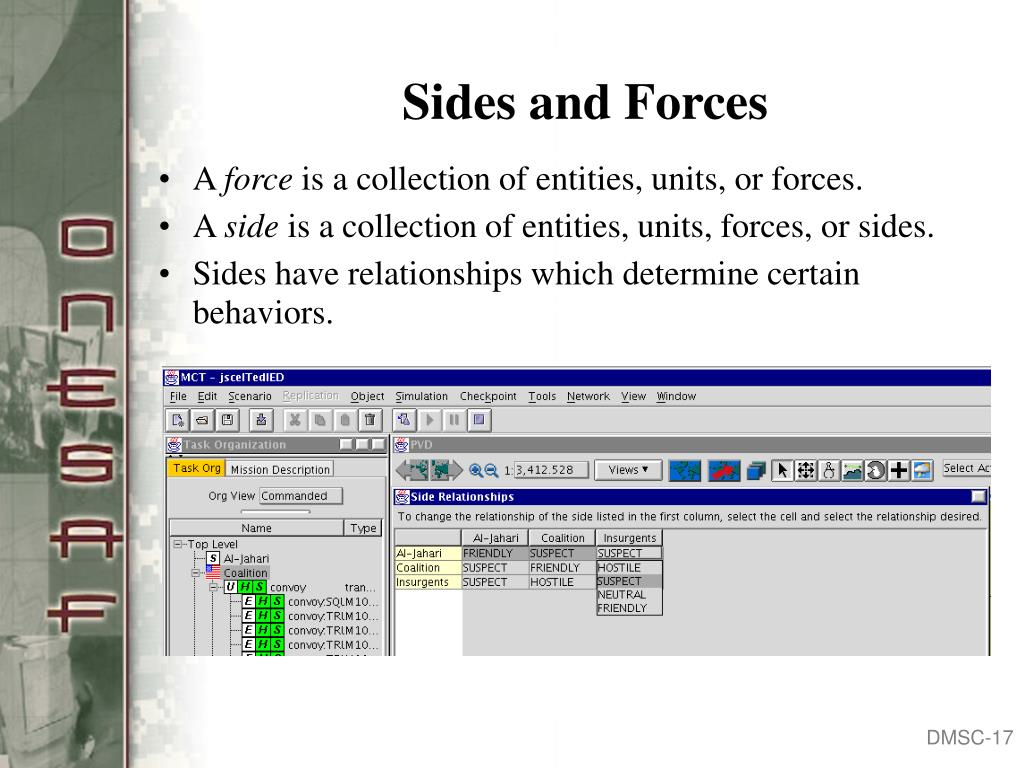 Sides and Forces