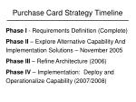 purchase card strategy timeline