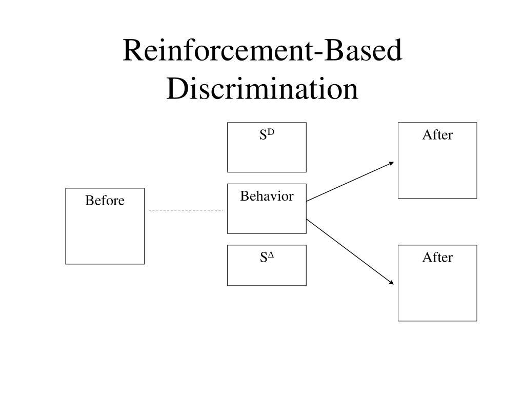 Reinforcement-Based Discrimination