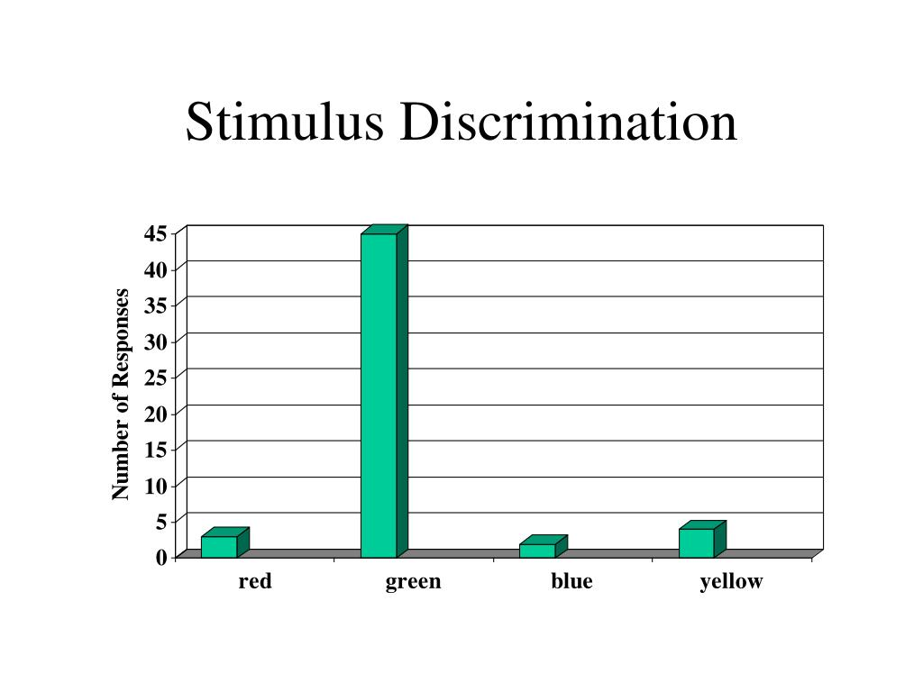 Stimulus Discrimination