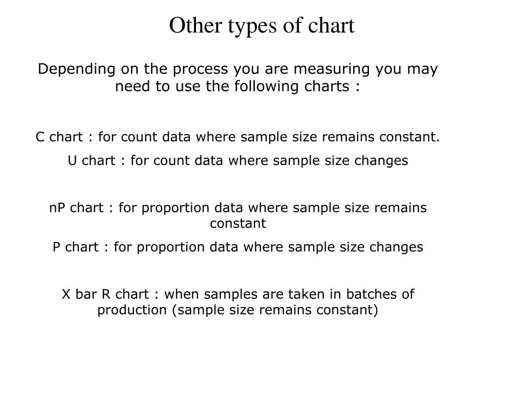 Other types of chart