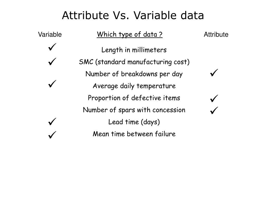 Attribute Vs. Variable data