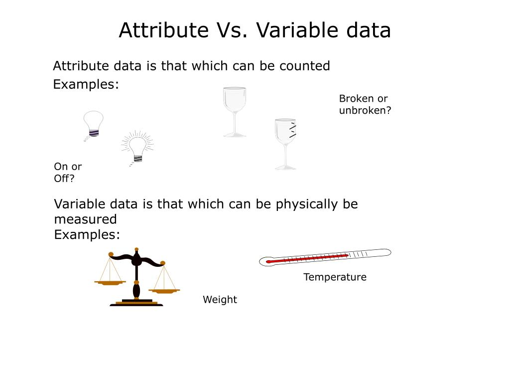 Attribute data is that which can be counted