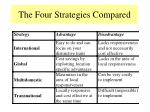 the four strategies compared