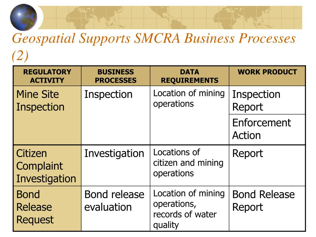 Geospatial Supports SMCRA Business Processes (2)
