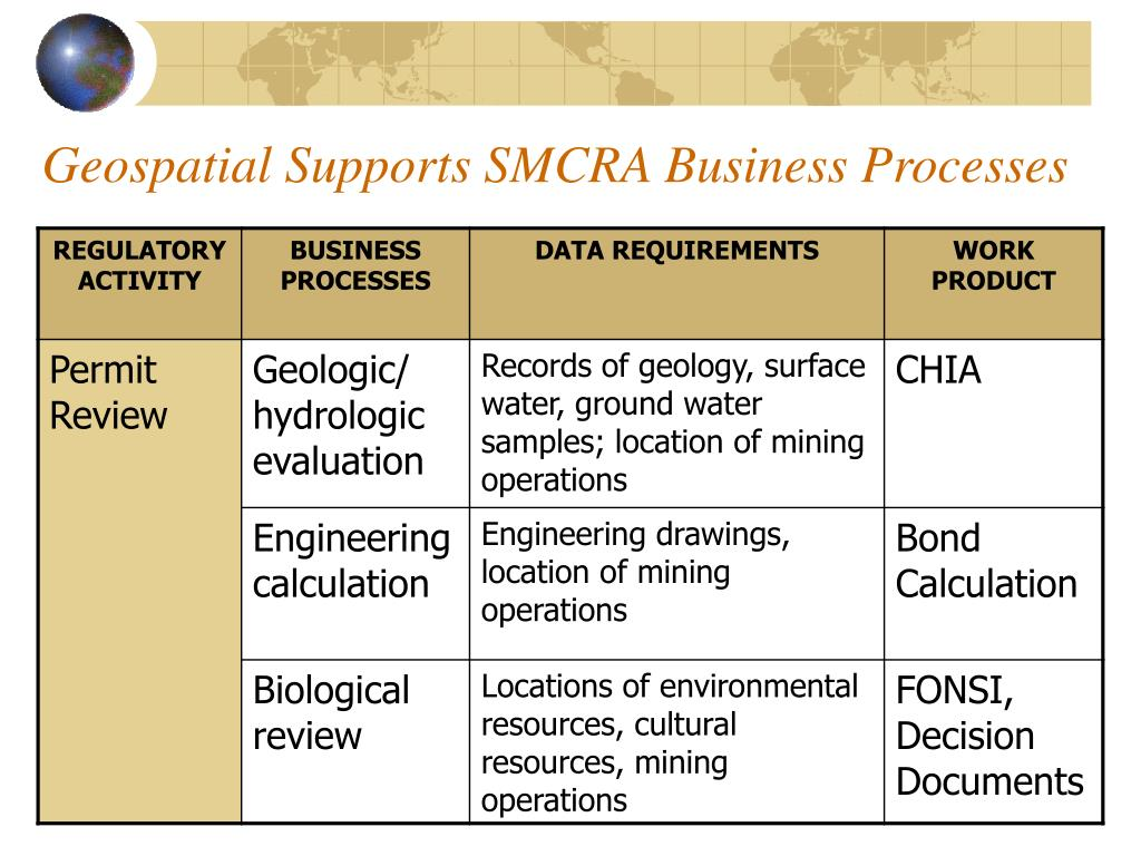 Geospatial Supports SMCRA Business Processes